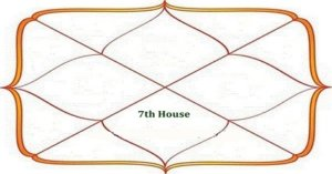 First House Lord in the Seventh House